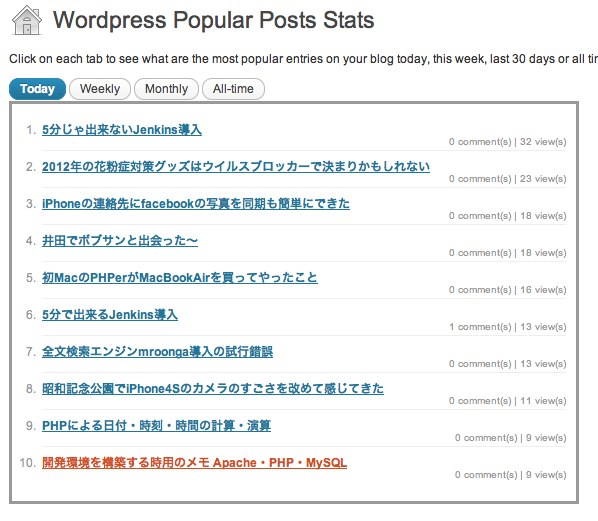 Wordpress Popular Posts Stats ‹ のぶろぐ — WordPress