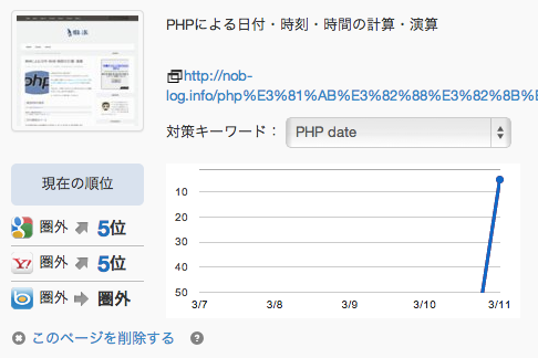 PHPによる日付・時刻・時間の計算・演算 | SEOスカウター